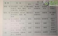 中国十大名茶之三黄山毛峰