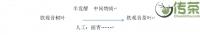 【人类学的中国研究】王铭铭等:安溪铁观音人文状况调查报告