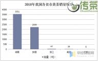 黄茶产业市场现状及发展建议分析,安徽省黄茶线上消费额全国第一「图」